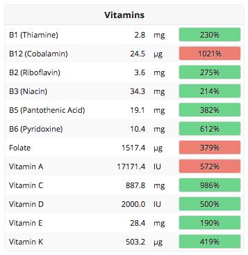 Vitamins 2015-07-09