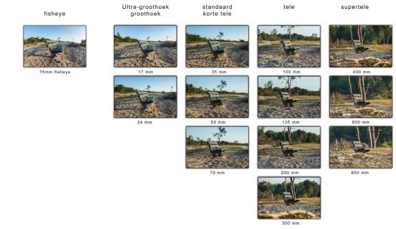 Bij elke brandpuntsafstand is het bankje op dezelfde grootte op de foto gezet. Dit heeft invloed op de manier hoe het bankje eruit ziet, maar nog meer hoe de achtergrond in de foto verschijnt.