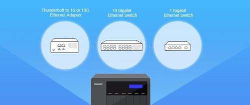 ใช้ Virtual Switch เป็นตัวแปลงเน็ตเวิร์กประเภทต่างๆ