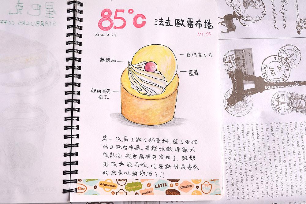 廢柴人間: 【食記本】食物紀錄本子 分享 part.2