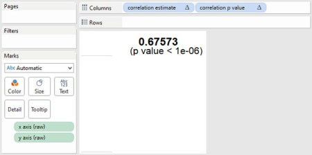 Correlation worksheet
