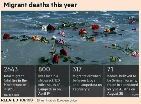 15i03 FT Inmigración muertos en el Mediterráneo