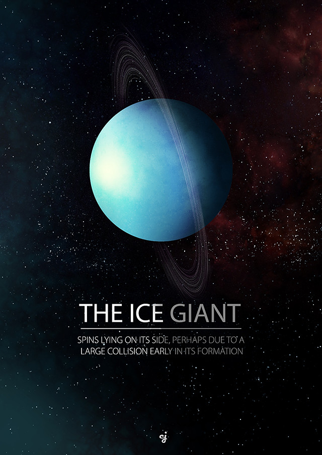 Planet Uranus poster design