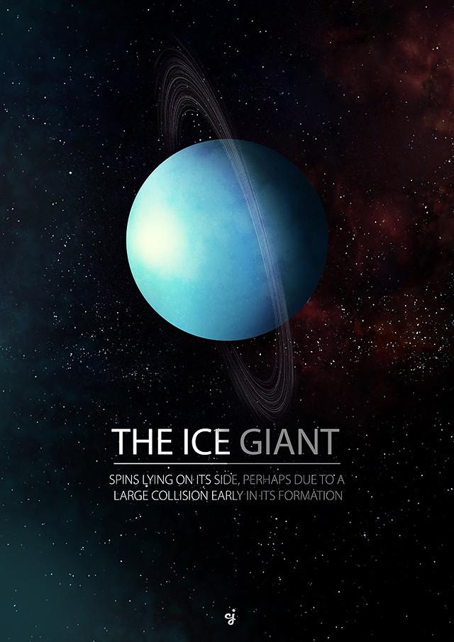 Planet Uranus poster design