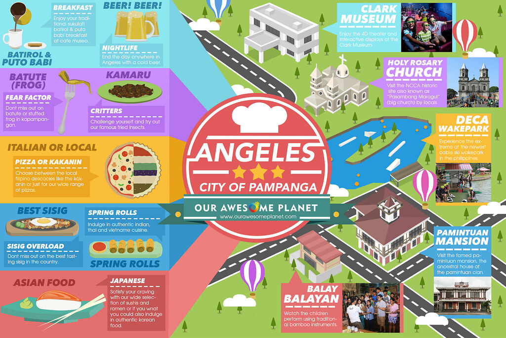 Infographic Angeles JPG