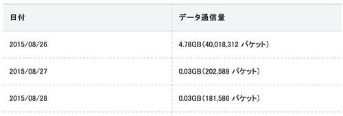 スクリーンショット 2015-08-29 23.38.11