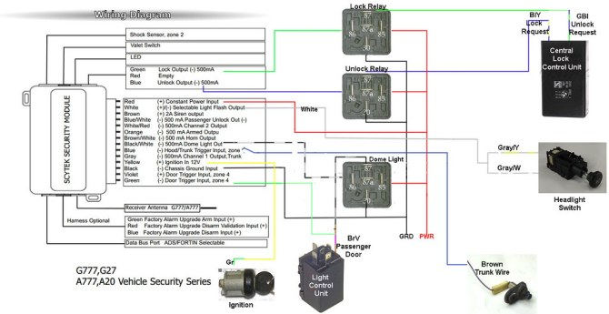 bmw e30 central locking wiring diagram  description wiring