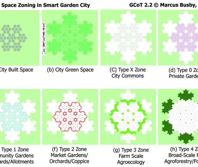 Smart Garden City Gcot   Green Spaces