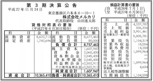 株式会社メルカリ 第3期 決算公告(平成27年6月30日現在)