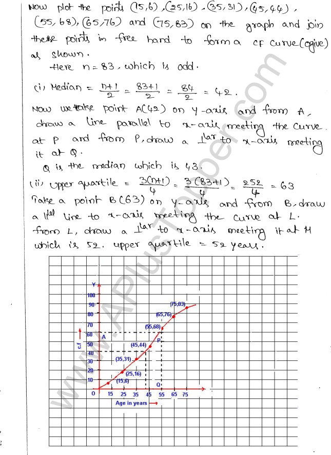 ml-aggarwal-icse-solutions-for-class-10-maths-chapter-23-measures-of-central-tendency-43