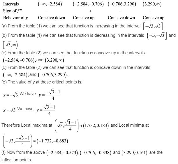 calculus-graphical-numerical-algebraic-edition-answers-ch-4-applications-derivatives-ex-4-6-10re2