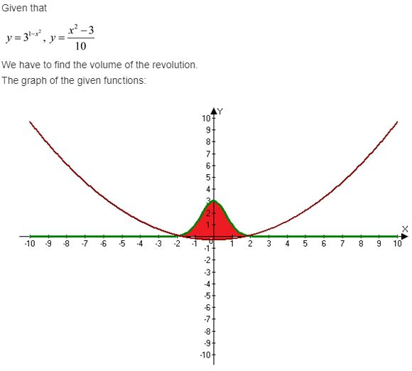 calculus-graphical-numerical-algebraic-edition-answers-ch-7-applications-definite-integrals-ex-7-5-48re