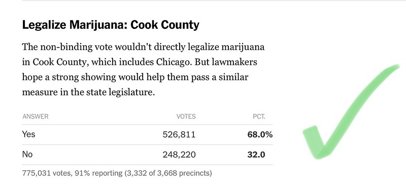Legalize Marijuana Cook County