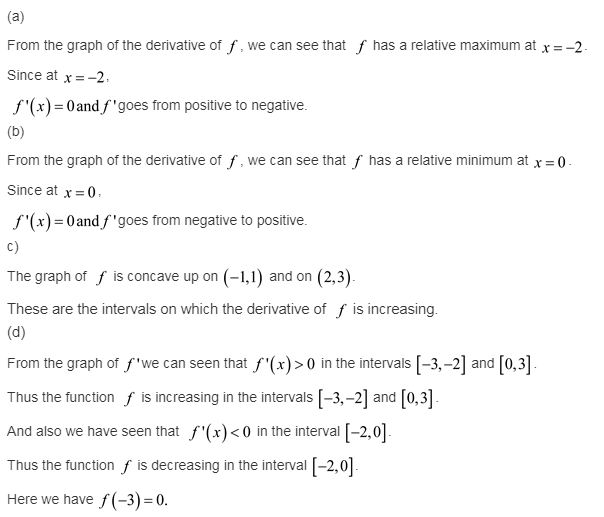calculus-graphical-numerical-algebraic-edition-answers-ch-4-applications-derivatives-ex-4-6-70re