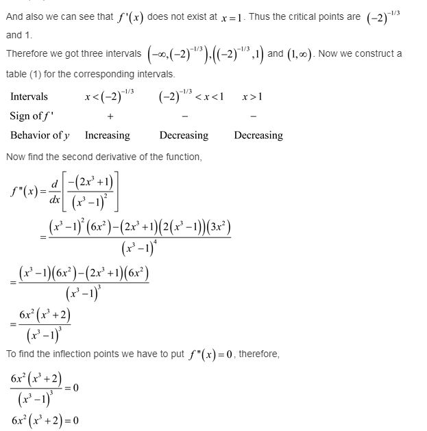 calculus-graphical-numerical-algebraic-edition-answers-ch-4-applications-derivatives-ex-4-6-8re1