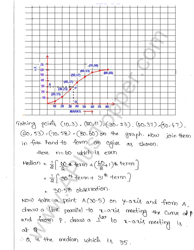 ML Aggarwal ICSE Solutions for Class 10 Maths Chapter 23