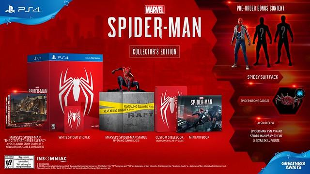 L'édition collector de Spider Man de Marvel