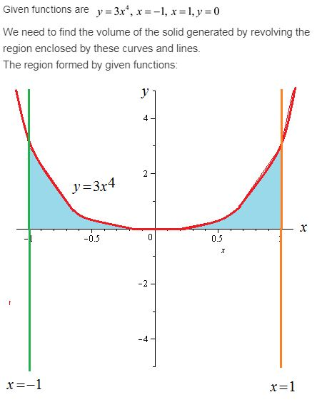calculus-graphical-numerical-algebraic-edition-answers-ch-7-applications-definite-integrals-ex-7-5-20re