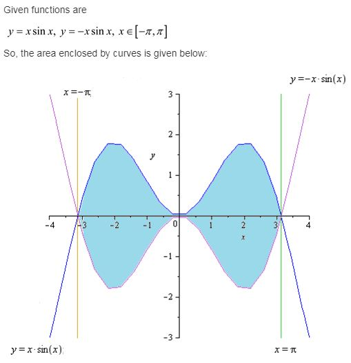 calculus-graphical-numerical-algebraic-edition-answers-ch-7-applications-definite-integrals-ex-7-5-19re