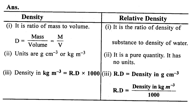 Selina Concise Physics Class 8 ICSE Solutions - Physical