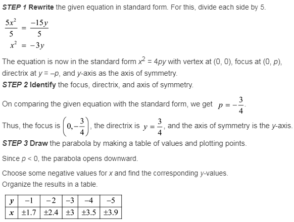 larson-algebra-2-solutions-chapter-9-rational-equations-functions-exercise-9-2-15e
