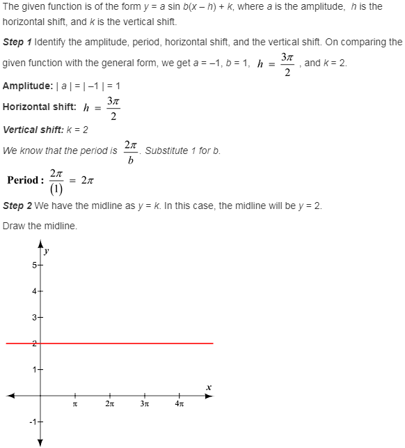 larson-algebra-2-solutions-chapter-14-trigonometric-graphs-identities-equations-exercise-14-2-31e