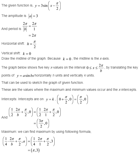 larson-algebra-2-solutions-chapter-14-trigonometric-graphs-identities-equations-exercise-14-2-2gp
