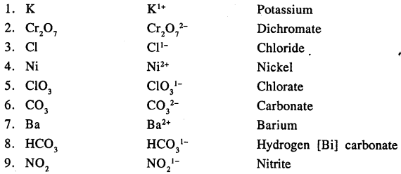 New Simplified Chemistry Class 9 ICSE Solutions - The Language Of Chemistry - 6.3