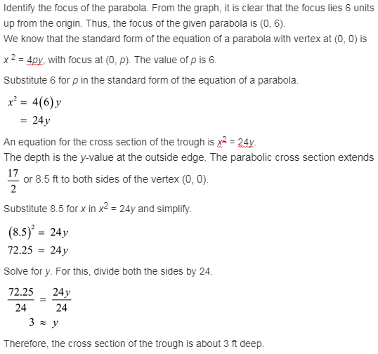 larson-algebra-2-solutions-chapter-9-rational-equations-functions-exercise-9-2-55e
