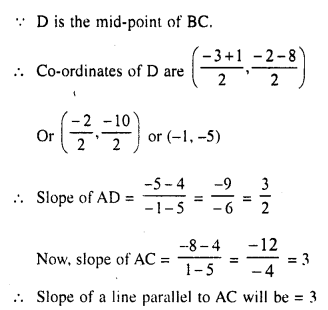 Selina Concise Mathematics Class 10 ICSE Solutions Chapter 14 Equation of a Line Ex 14B 15.1