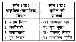NCERT Solutions for Class 11 Geography Fundamentals of Physical Geography Chapter 1 (Hindi Medium) 1