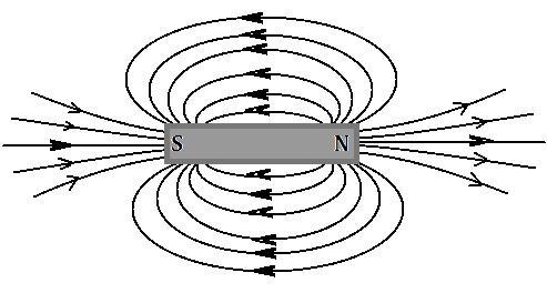 NCERT Solutions for Class 10 Science Chapter 13 Magnetic Effects of Electric Current (Hindi Medium) 1