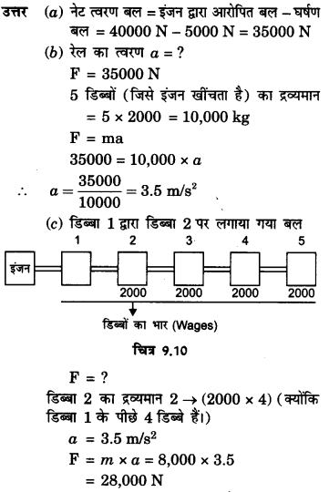 NCERT Solutions for Class 9 Science Chapter 9 (Hindi Medium) 6