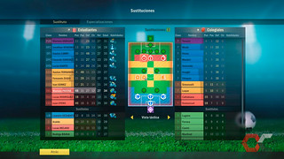 football-tactics-glory-review-6-overcluster