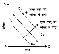 NCERT Solutions for Class 12 Microeconomics Chapter 2 Theory of Consumer Behavior (Hindi Medium) 8.2