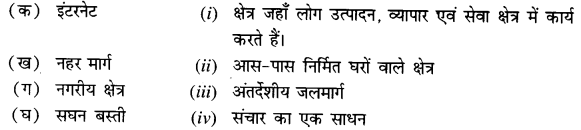 NCERT Solutions for Class 7 Social Science Geography Chapter 7 (Hindi Medium) 1