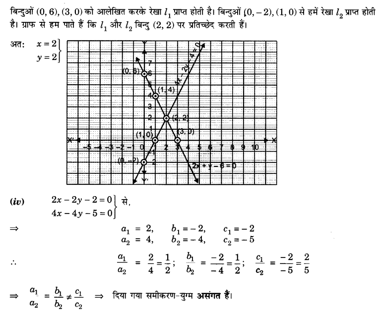 UP Board Solutions for Class 10 Maths Chapter 3 page 55 4.3