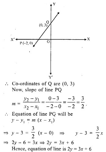 Selina Concise Mathematics Class 10 ICSE Solutions Chapter 14 Equation of a Line Ex 14E 21