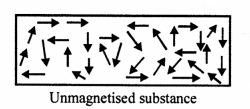 A New Approach to ICSE Physics Part 1 Class 9 Solutions Electricity and Magnetism - 2.027