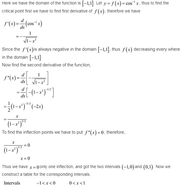 calculus-graphical-numerical-algebraic-edition-answers-ch-4-applications-derivatives-ex-4-6-9re