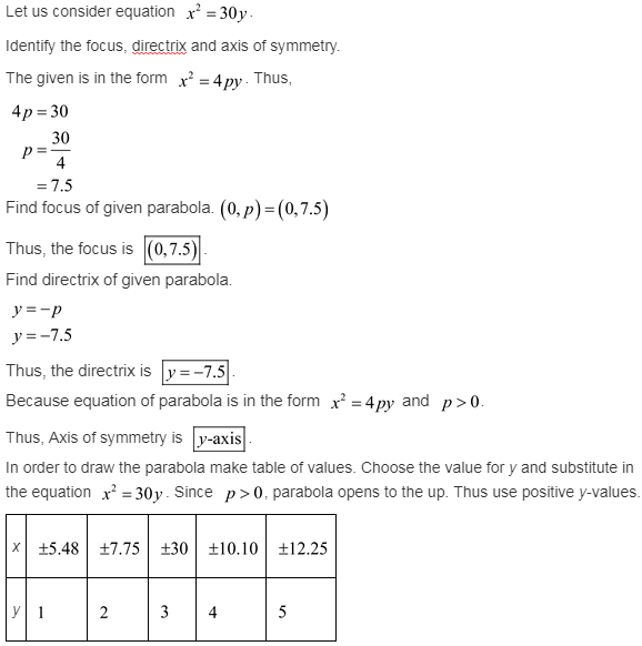 larson-algebra-2-solutions-chapter-9-rational-equations-functions-exercise-9-2-8e