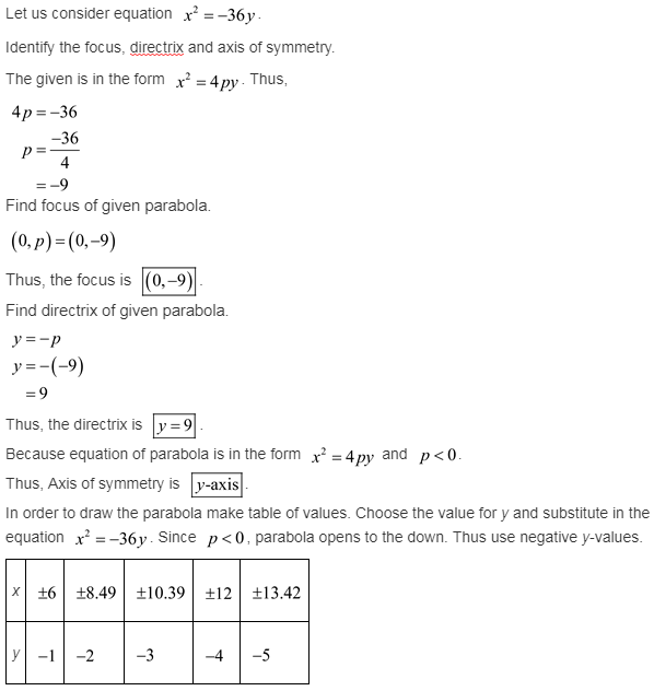 larson-algebra-2-solutions-chapter-9-rational-equations-functions-exercise-9-2-10e