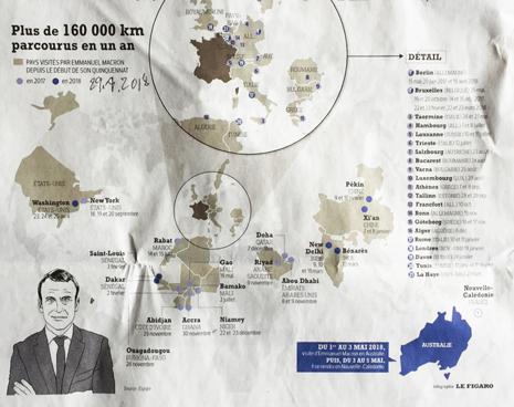 18d28 LFigaro Macron 160 000 km en un año Uti 465