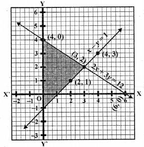 rd-sharma-class-10-solutions-chapter-3-pair-of-linear-equations-in-two-variables-ex-3-2-24.2