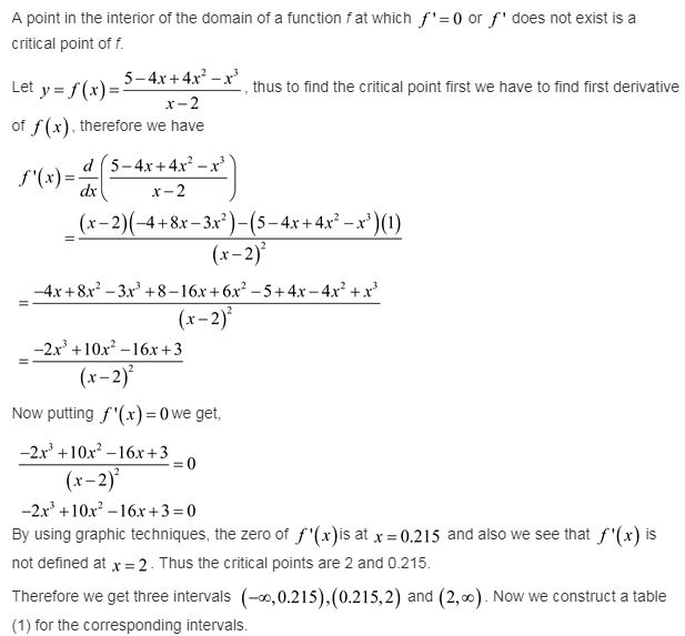 calculus-graphical-numerical-algebraic-edition-answers-ch-4-applications-derivatives-ex-4-6-16re