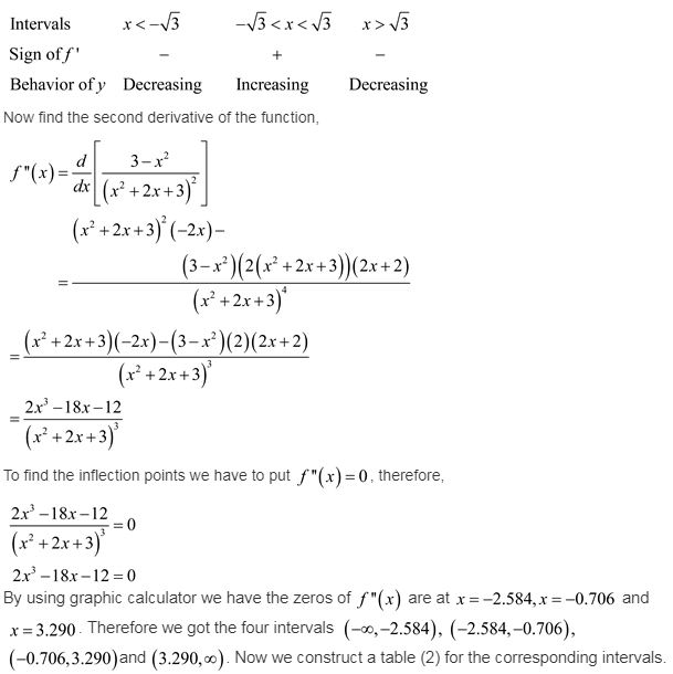 calculus-graphical-numerical-algebraic-edition-answers-ch-4-applications-derivatives-ex-4-6-10re1