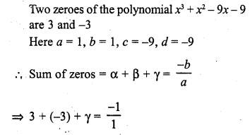 rd-sharma-class-10-solutions-chapter-2-polynomials-mcqs-27