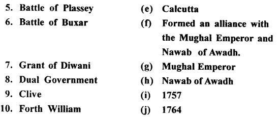 ICSE Solutions for Class 8 History and Civics - Traders to Rulers (I) -his-06