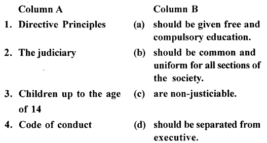 ICSE Solutions for Class 7 History and Civics - Directive Principles of State Policy-100