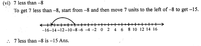 selina-concise-mathematics-class-6-icse-solutions-negative-numbers-and-integers-8.2